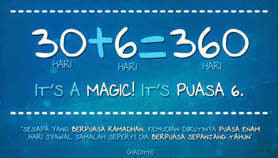 Baca'an Niat & Waktu Puasa Syawwal
